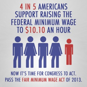 Fair Minimum Wage Act Poll Graphic